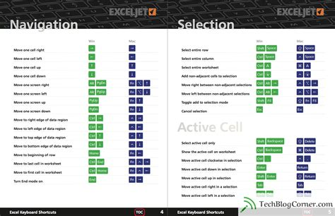 Excel Tips for SEO Experts for Making Smart Reports