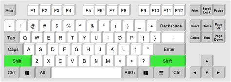 The Difference in the English & the UK Keyboard Layout