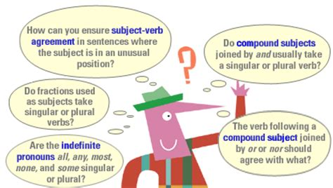 Composite Subjects – Learn English with Demi