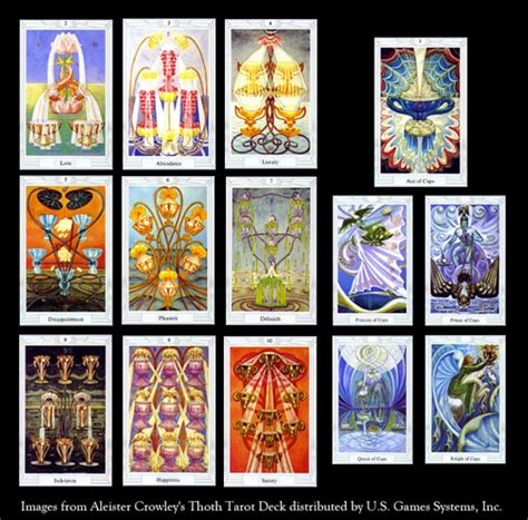 Thoth Tarot Colour Symbolism and Traditional Colour Theory