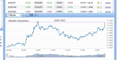 Detail Trade Woche 3 Trend - CFD-Trader