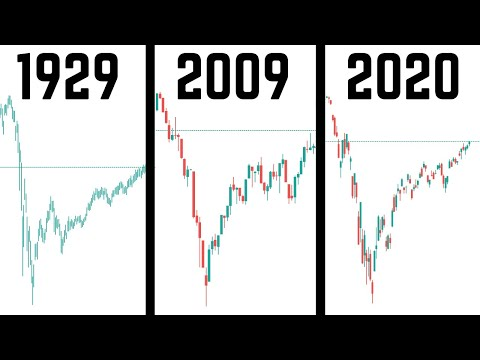 Another Lesson Learned   September 29 2008 Stock Market