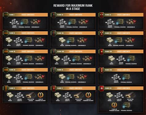 Ranked Battles Arrive in a New Season | General News