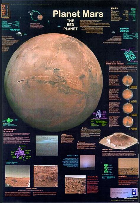 Poster planet Mars - Planet Poster Editions