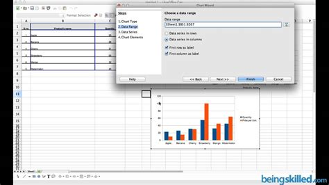 How to create Charts in OpenOffice Calc / LibreOffice Calc